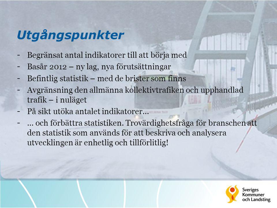 Utgångspunkter - Begränsat antal indikatorer till att börja med - Basår 2012 – ny lag, nya förutsättningar - Befintlig statistik – med de brister som