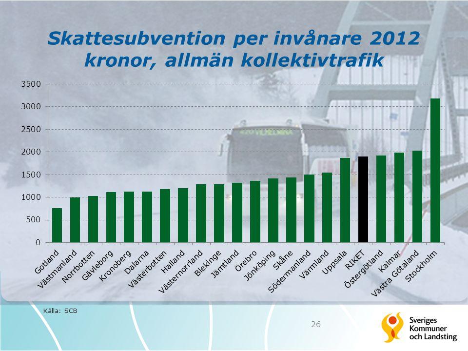 Skattesubvention per invånare 2012 kronor, allmän kollektivtrafik 26 Källa: SCB