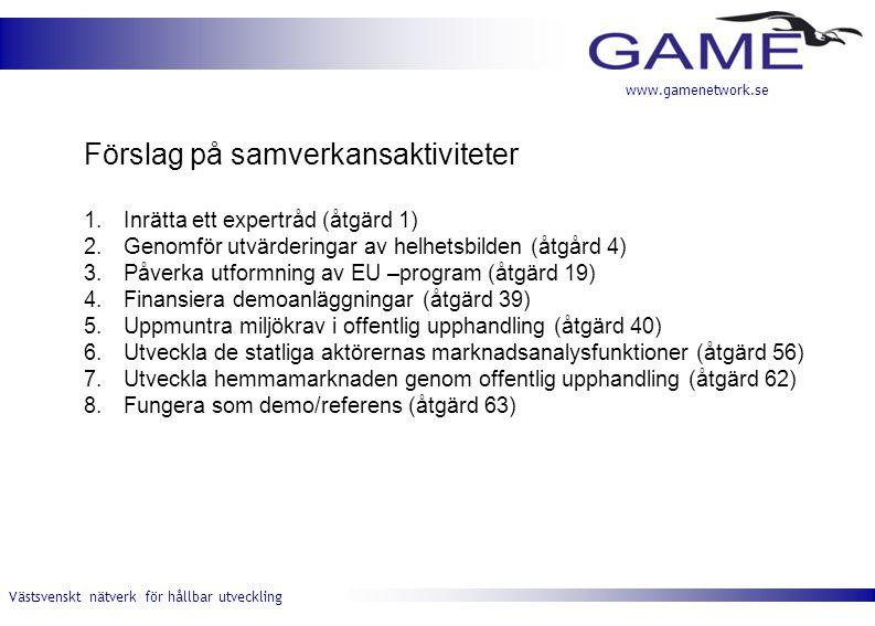 Västsvenskt nätverk för hållbar utveckling www.gamenetwork.se Förslag på samverkansaktiviteter 1.Inrätta ett expertråd (åtgärd 1) 2.Genomför utvärderingar av helhetsbilden (åtgård 4) 3.Påverka utformning av EU –program (åtgärd 19) 4.Finansiera demoanläggningar (åtgärd 39) 5.Uppmuntra miljökrav i offentlig upphandling (åtgärd 40) 6.Utveckla de statliga aktörernas marknadsanalysfunktioner (åtgärd 56) 7.Utveckla hemmamarknaden genom offentlig upphandling (åtgärd 62) 8.Fungera som demo/referens (åtgärd 63)
