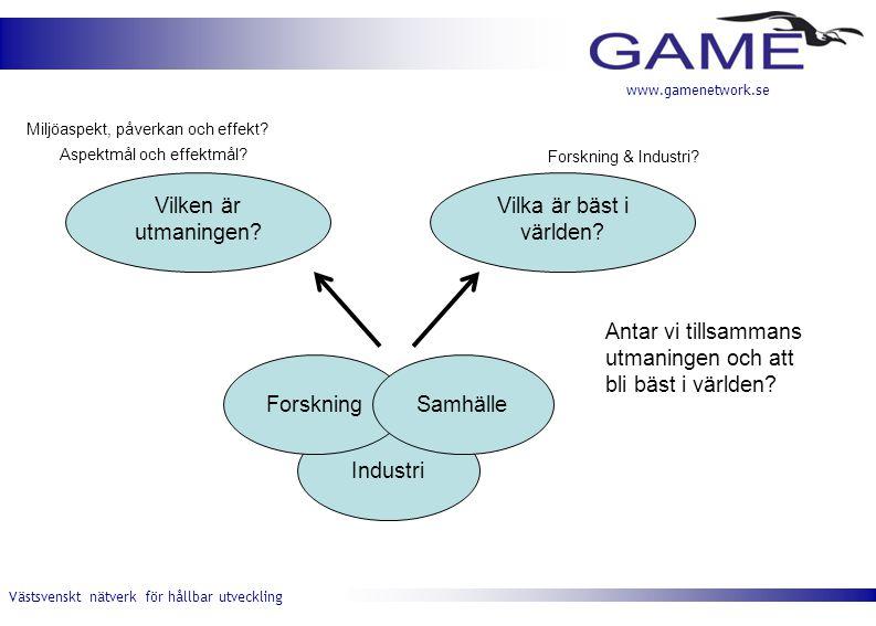 Västsvenskt nätverk för hållbar utveckling www.gamenetwork.se Vilken är utmaningen.