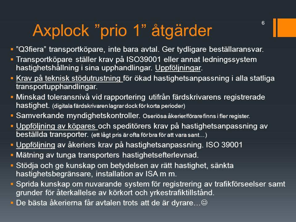 """Axplock """"prio 1"""" åtgärder  """"Q3fiera"""" transportköpare, inte bara avtal. Ger tydligare beställaransvar.  Transportköpare ställer krav på ISO39001 elle"""