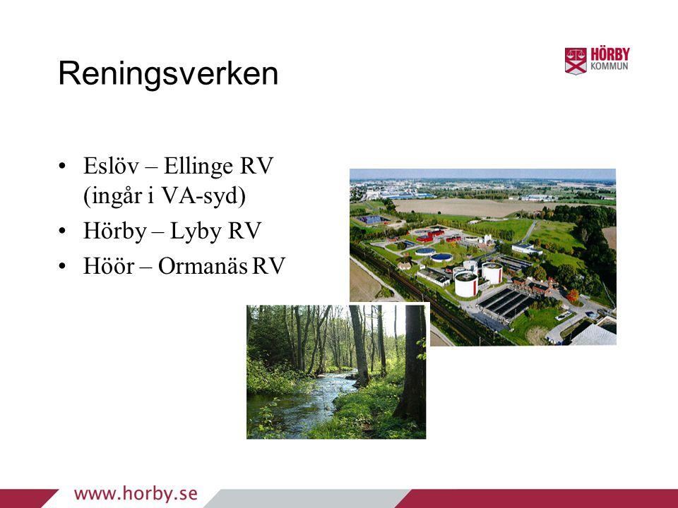 Reningsverken •Eslöv – Ellinge RV (ingår i VA-syd) •Hörby – Lyby RV •Höör – Ormanäs RV