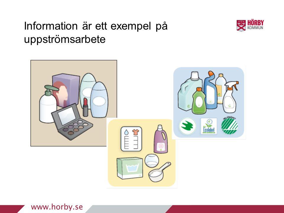 Ämnen vi bl a fokuserar på •Prioämnen - 33 ämnen från ramdirektivet Vatten •N, R 50, 51, 52 och 53 ämnen= Miljöfarliga ämnen •TRIKLOSAN •ZINKPYRITION •NONYLFENOLETOXILAT (nonoxynol)  NONYLFENOL •TUNGMETALLER, kadmium, kvicksilver, bly, koppar, zink mm •SILVER I TVÄTTMASKINER och andra produkter •HORMONER •LÄKEMEDEL ANVÄND MILJÖMÄRKTA KEMIKALIER