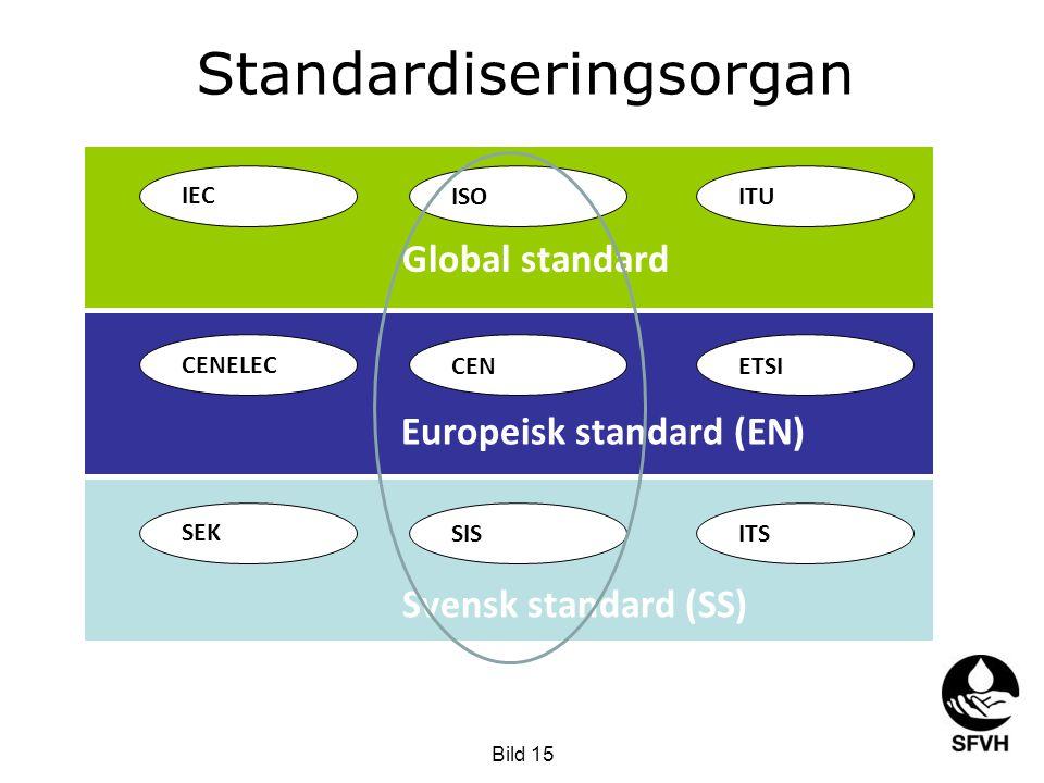 Global standard IECISOITU Europeisk standard (EN) CENELECCENETSI Svensk standard (SS) SEKSISITS Standardiseringsorgan Bild 15
