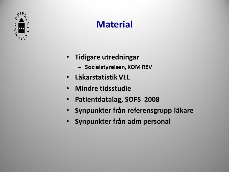 Material • Tidigare utredningar – Socialstyrelsen, KOM REV • Läkarstatistik VLL • Mindre tidsstudie • Patientdatalag, SOFS 2008 • Synpunkter från refe