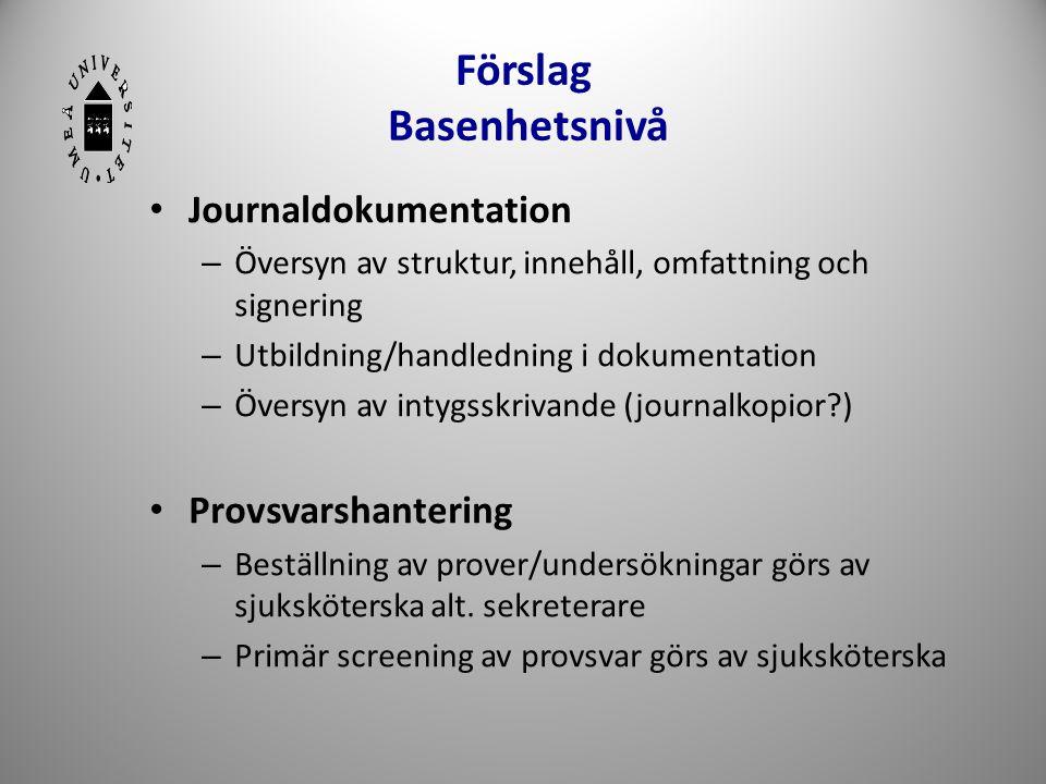 Förslag Basenhetsnivå • Journaldokumentation – Översyn av struktur, innehåll, omfattning och signering – Utbildning/handledning i dokumentation – Över