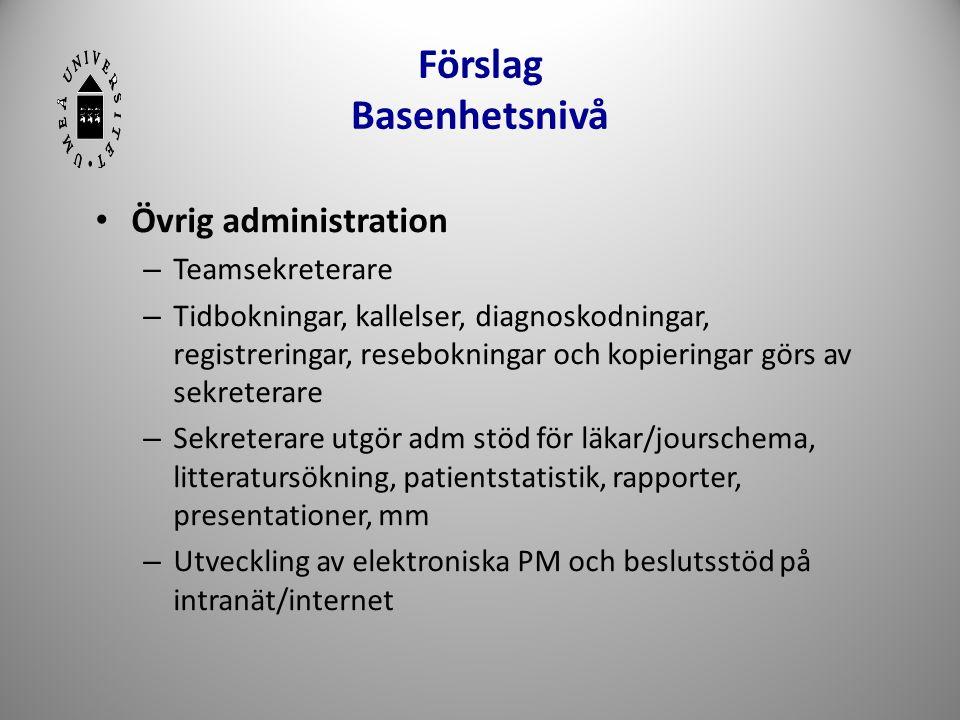 Förslag Basenhetsnivå • Övrig administration – Teamsekreterare – Tidbokningar, kallelser, diagnoskodningar, registreringar, resebokningar och kopierin