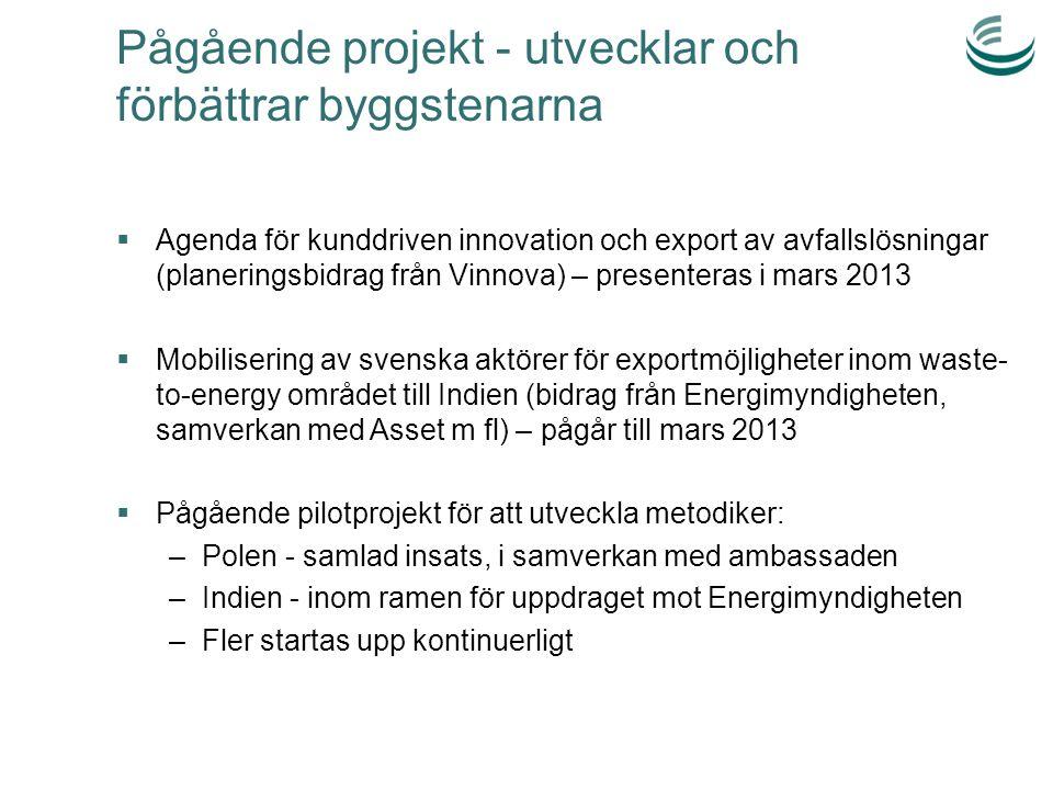 Pågående projekt - utvecklar och förbättrar byggstenarna  Agenda för kunddriven innovation och export av avfallslösningar (planeringsbidrag från Vinnova) – presenteras i mars 2013  Mobilisering av svenska aktörer för exportmöjligheter inom waste- to-energy området till Indien (bidrag från Energimyndigheten, samverkan med Asset m fl) – pågår till mars 2013  Pågående pilotprojekt för att utveckla metodiker: –Polen - samlad insats, i samverkan med ambassaden –Indien - inom ramen för uppdraget mot Energimyndigheten –Fler startas upp kontinuerligt