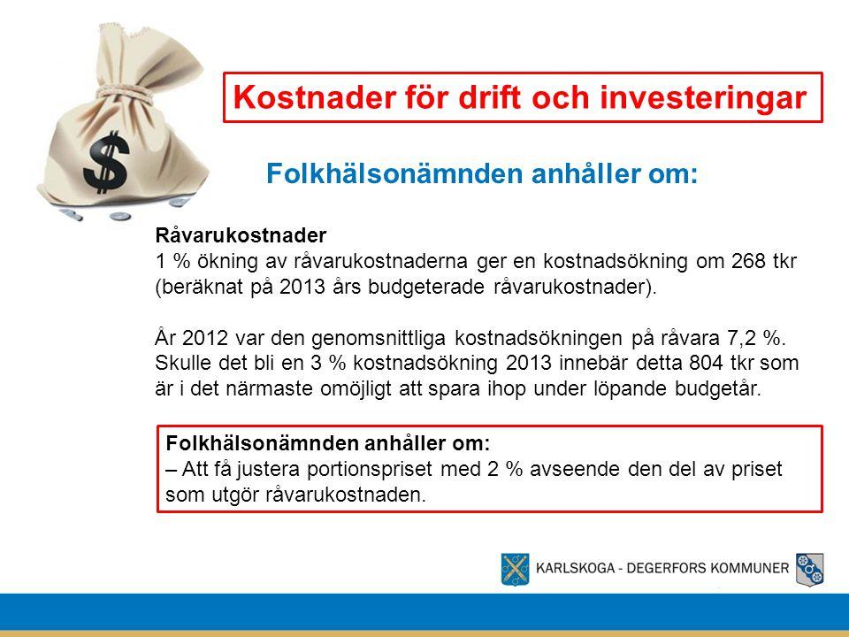 Kostnader för drift och investeringar Folkhälsonämnden anhåller om: Råvarukostnader 1 % ökning av råvarukostnaderna ger en kostnadsökning om 268 tkr (beräknat på 2013 års budgeterade råvarukostnader).