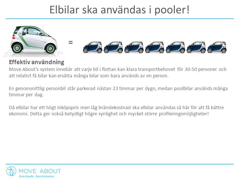 Utsläpp Hållbarhetsgräns Miljöbilar (1,2 kg CO2 /mil) Konventionella bilar Elbilspool (0g CO2 / mil) Hållbar profilering Hållbart varumärke.
