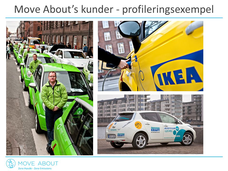 Move About's kunder - profileringsexempel