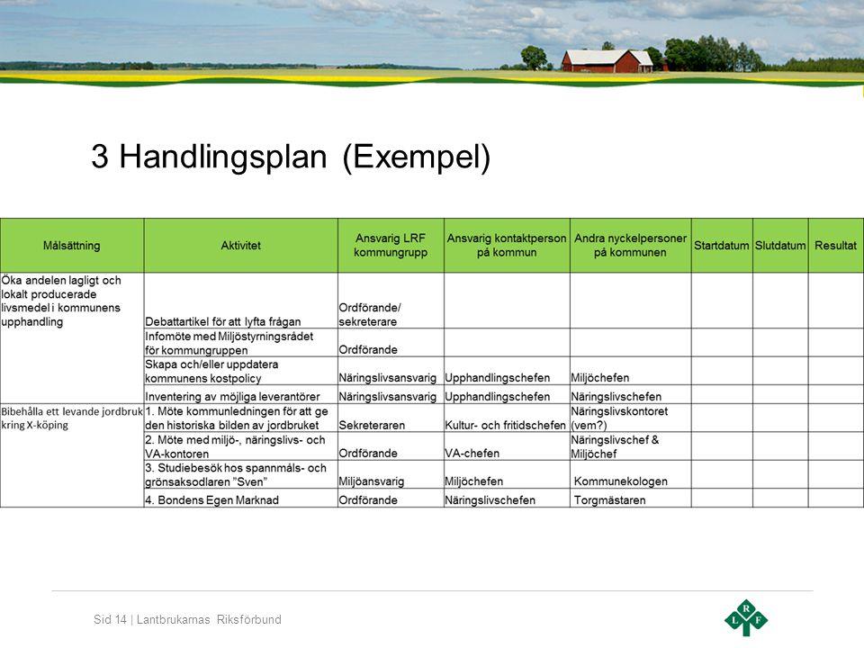 Sid 14 | Lantbrukarnas Riksförbund 3 Handlingsplan (Exempel)