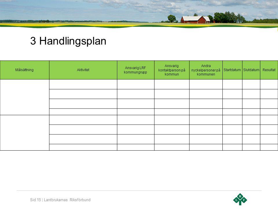 Sid 15   Lantbrukarnas Riksförbund 3 Handlingsplan MålsättningAktivitet Ansvarig LRF kommungrupp Ansvarig kontaktperson på kommun Andra nyckelpersoner