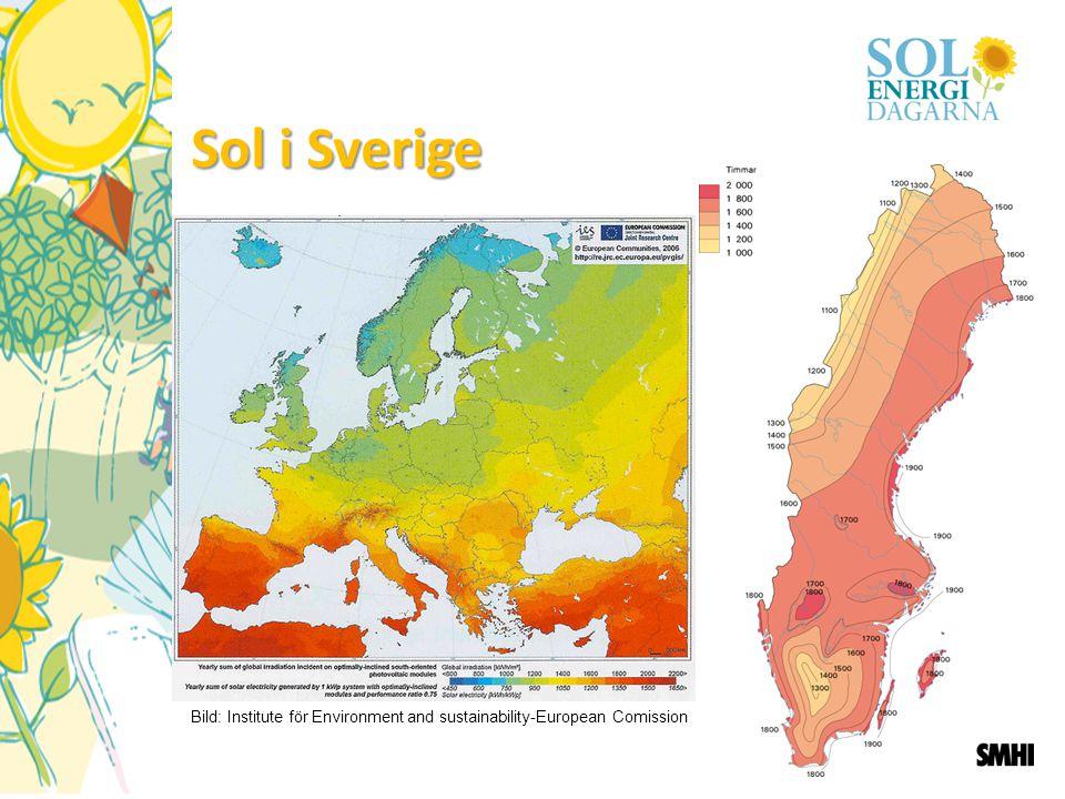 Sol i Sverige Bild: Institute för Environment and sustainability-European Comission