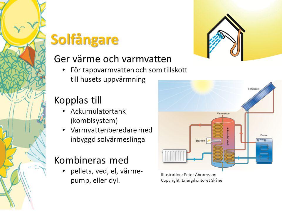 Solfångare Ger värme och varmvatten • För tappvarmvatten och som tillskott till husets uppvärmning Kopplas till • Ackumulatortank (kombisystem) • Varm
