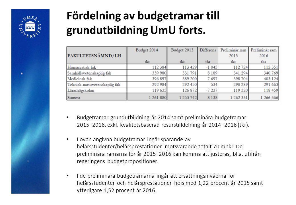 Fördelning av budgetramar till grundutbildning UmU forts. • Budgetramar grundutbildning år 2014 samt preliminära budgetramar 2015−2016, exkl. kvalitet