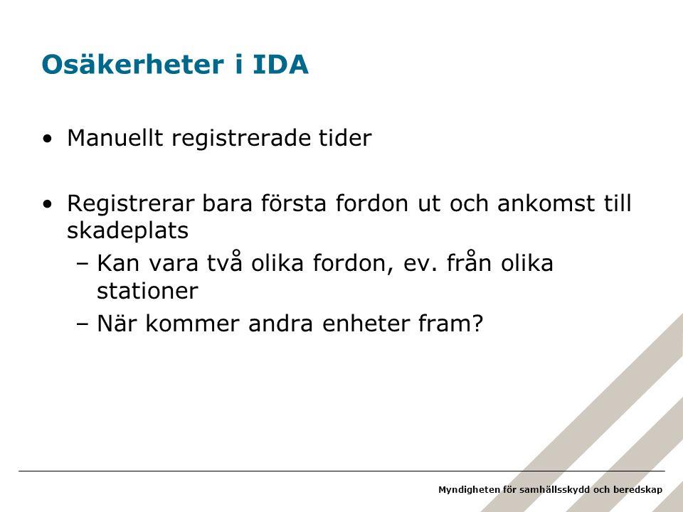 Myndigheten för samhällsskydd och beredskap Osäkerheter i IDA •Manuellt registrerade tider •Registrerar bara första fordon ut och ankomst till skadeplats –Kan vara två olika fordon, ev.