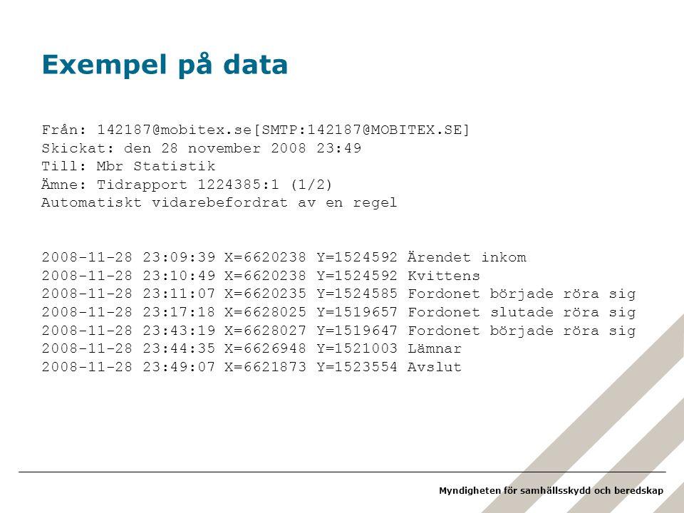 Myndigheten för samhällsskydd och beredskap Exempel på data Från: 142187@mobitex.se[SMTP:142187@MOBITEX.SE] Skickat: den 28 november 2008 23:49 Till: Mbr Statistik Ämne: Tidrapport 1224385:1 (1/2) Automatiskt vidarebefordrat av en regel 2008-11-28 23:09:39 X=6620238 Y=1524592 Ärendet inkom 2008-11-28 23:10:49 X=6620238 Y=1524592 Kvittens 2008-11-28 23:11:07 X=6620235 Y=1524585 Fordonet började röra sig 2008-11-28 23:17:18 X=6628025 Y=1519657 Fordonet slutade röra sig 2008-11-28 23:43:19 X=6628027 Y=1519647 Fordonet började röra sig 2008-11-28 23:44:35 X=6626948 Y=1521003 Lämnar 2008-11-28 23:49:07 X=6621873 Y=1523554 Avslut