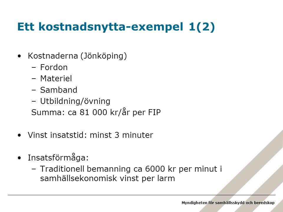 Myndigheten för samhällsskydd och beredskap Ett kostnadsnytta-exempel 1(2) •Kostnaderna (Jönköping) –Fordon –Materiel –Samband –Utbildning/övning Summa: ca 81 000 kr/år per FIP •Vinst insatstid: minst 3 minuter •Insatsförmåga: –Traditionell bemanning ca 6000 kr per minut i samhällsekonomisk vinst per larm