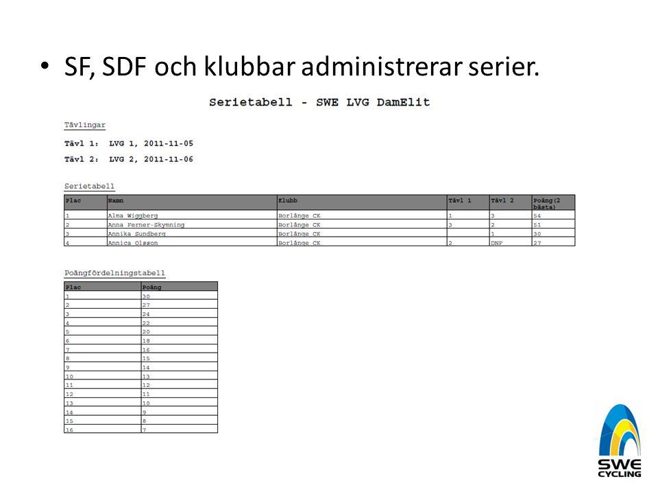 • SF, SDF och klubbar administrerar serier.