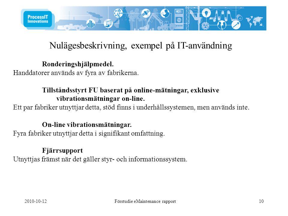 2010-10-12Förstudie eMaintenance rapport10 Nulägesbeskrivning, exempel på IT-användning Ronderingshjälpmedel. Handdatorer används av fyra av fabrikern