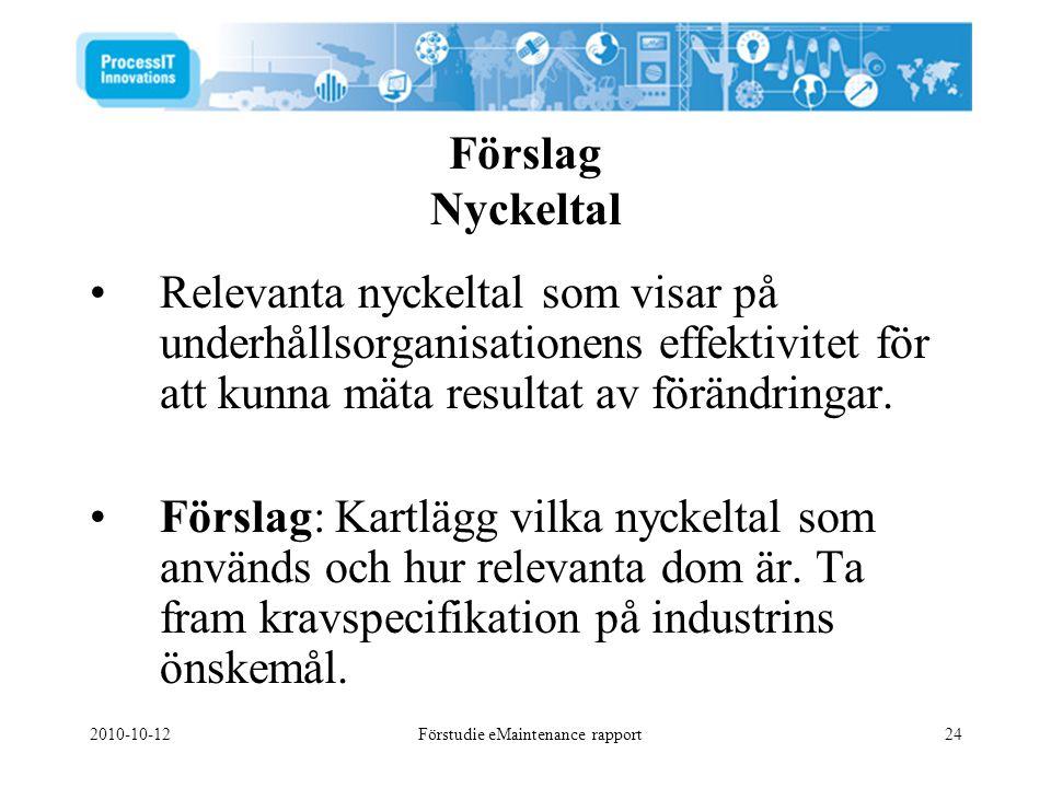 2010-10-12Förstudie eMaintenance rapport24 Förslag Nyckeltal •Relevanta nyckeltal som visar på underhållsorganisationens effektivitet för att kunna mä