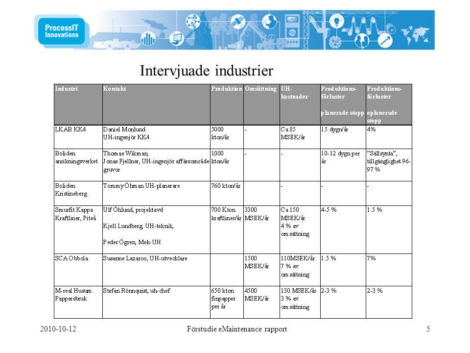 2010-10-12Förstudie eMaintenance rapport16 •Nyckeltal som underlättar förståelsen av underhållsorganisationens prestanda och som möjliggör uppföljning av genomförda förändringar efterlyses Förbättringsönskemål, nyckeltal