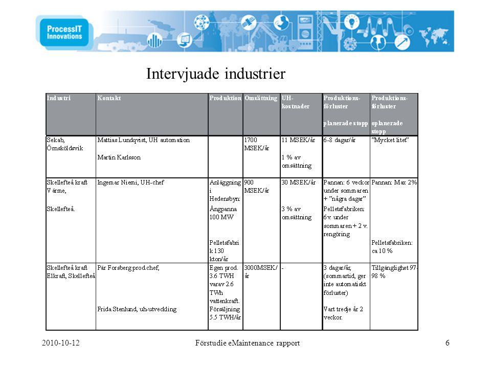 2010-10-12Förstudie eMaintenance rapport7 Intervjuade underhållsbolag
