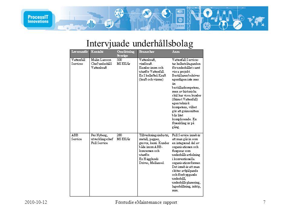 2010-10-12Förstudie eMaintenance rapport18 Vidareutveckling och bättre användning av existerande planeringsverktyg, som förenklar och höjer kvalitén på underhållsplaneringen efterlyses.