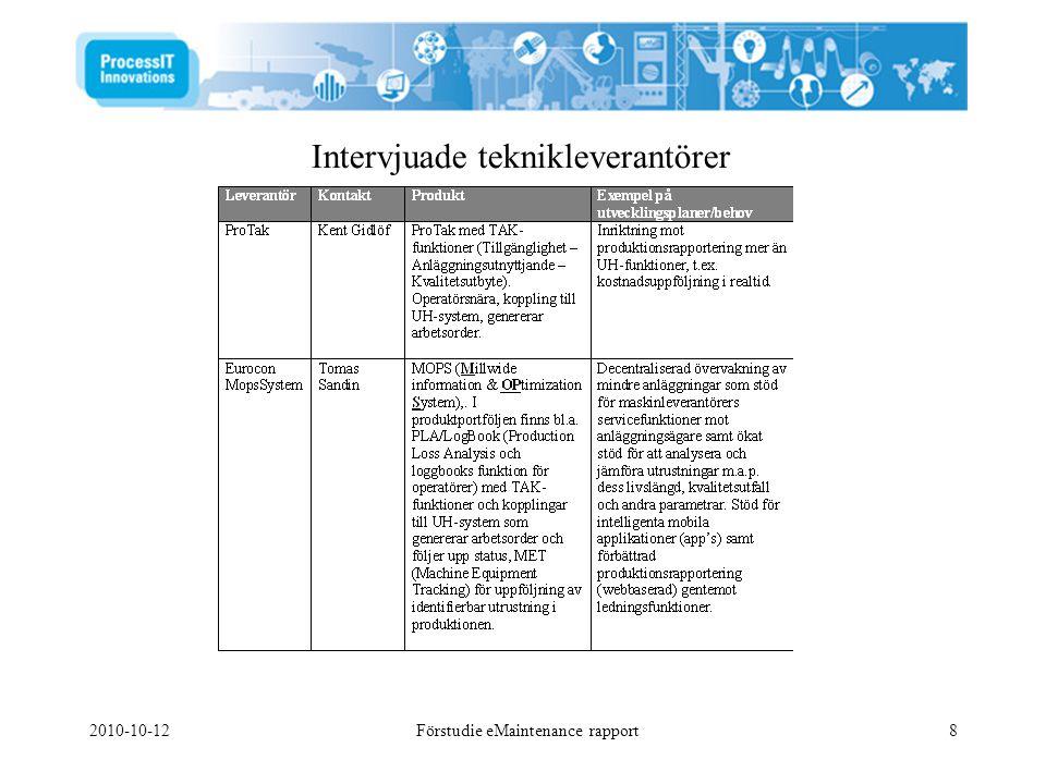 2010-10-12Förstudie eMaintenance rapport8 Intervjuade teknikleverantörer