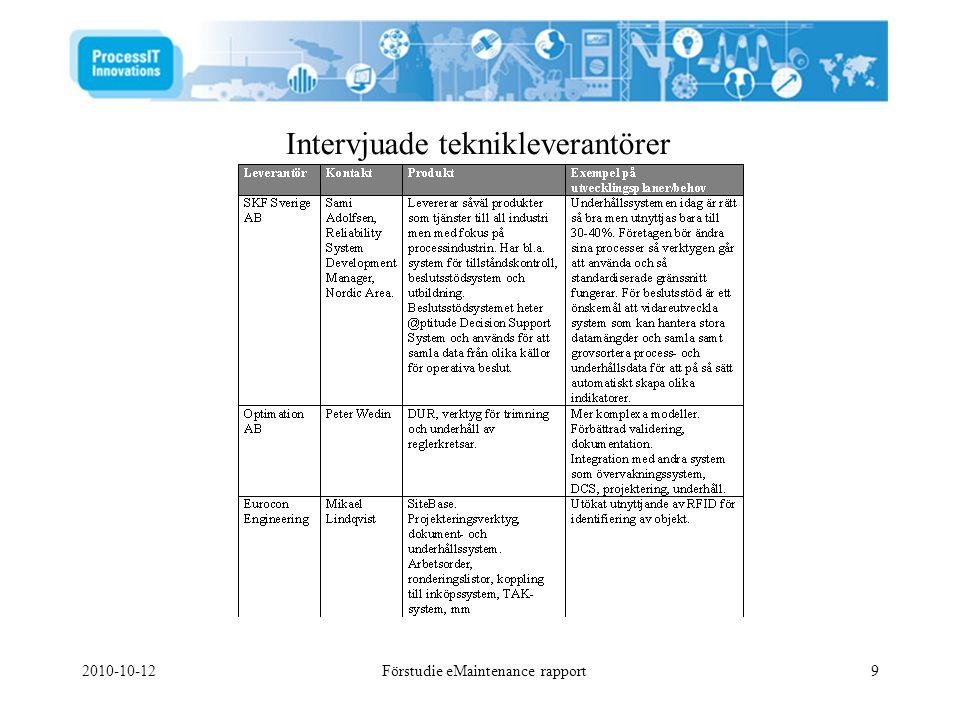 2010-10-12Förstudie eMaintenance rapport9 Intervjuade teknikleverantörer