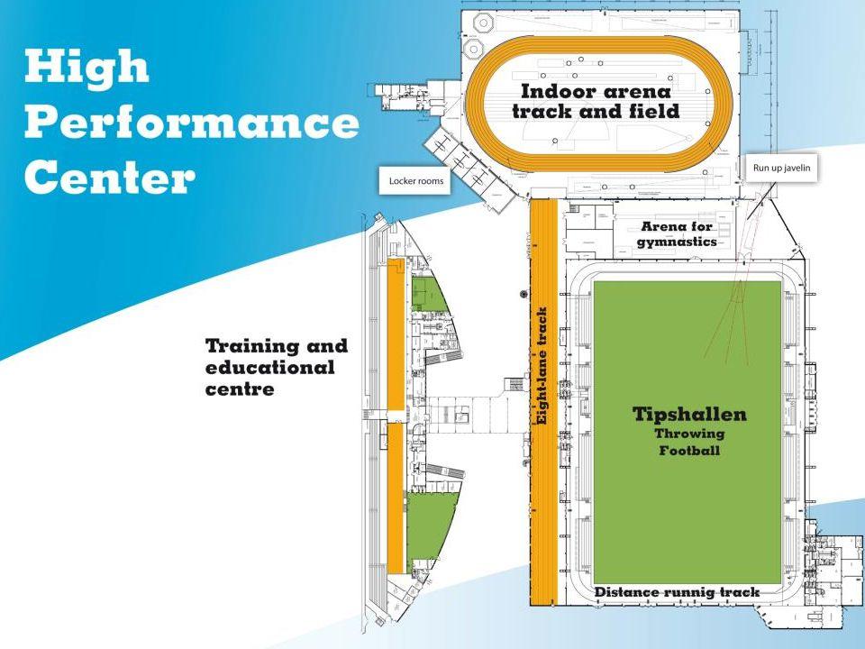 High Performance center • Träningscenter för styrka, uthållighet, snabbhet, koordination • Idrottsmedicinskt center med rehabiliteringsavdelning • Test – och forskningsverksamhet genom Linnéuniversitetet.