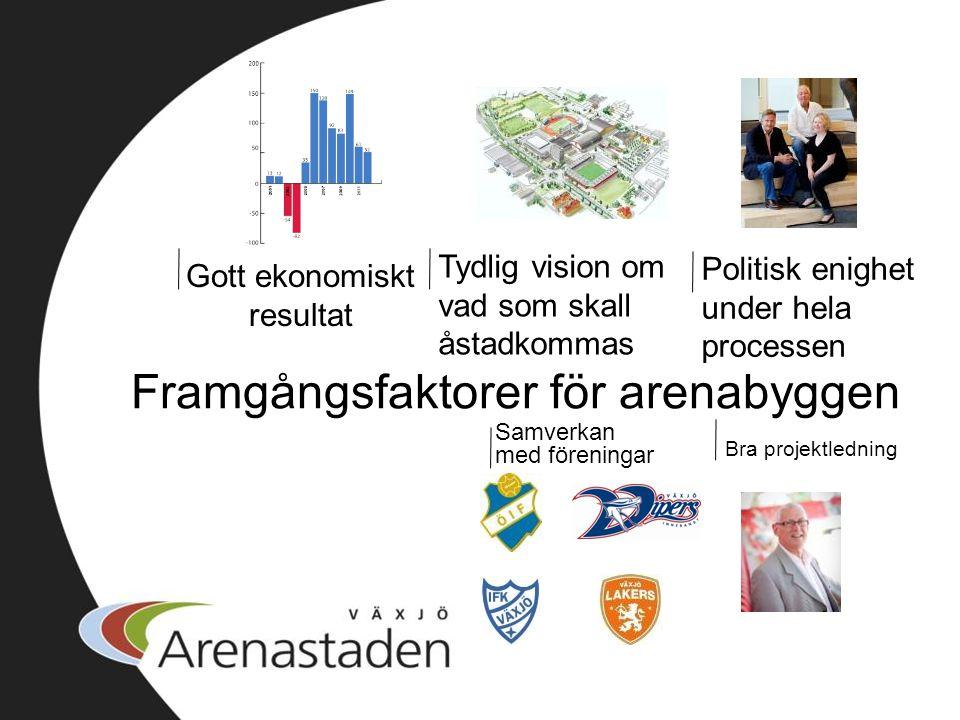 Politisk enighet under hela processen Gott ekonomiskt resultat Framgångsfaktorer för arenabyggen Tydlig vision om vad som skall åstadkommas Bra projektledning Samverkan med föreningar