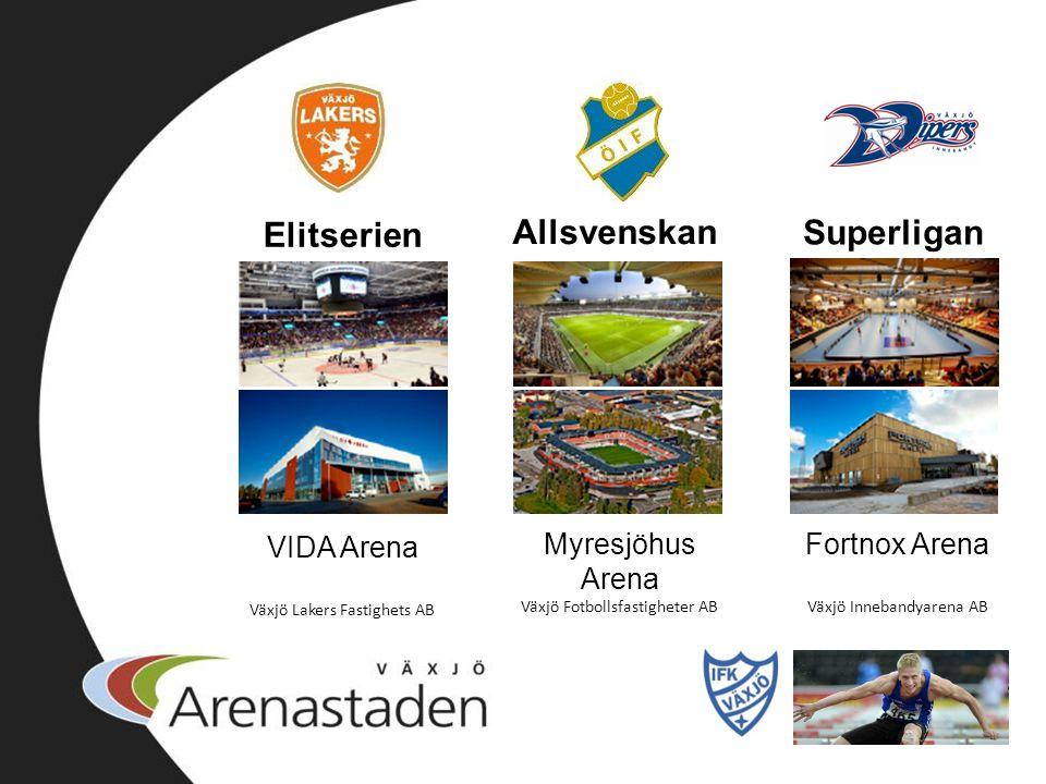 Allsvenskan Myresjöhus Arena Växjö Fotbollsfastigheter AB Superligan Elitserien VIDA Arena Växjö Lakers Fastighets AB Fortnox Arena Växjö Innebandyarena AB