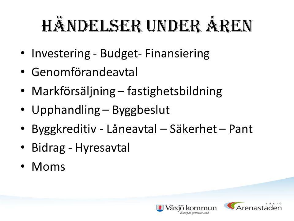 Händelser under åren • Investering - Budget- Finansiering • Genomförandeavtal • Markförsäljning – fastighetsbildning • Upphandling – Byggbeslut • Byggkreditiv - Låneavtal – Säkerhet – Pant • Bidrag - Hyresavtal • Moms