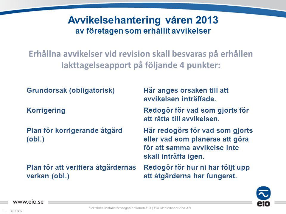 11 Avvikelsehantering våren 2013 av företagen som erhållit avvikelser Erhållna avvikelser vid revision skall besvaras på erhållen Iakttagelseapport på