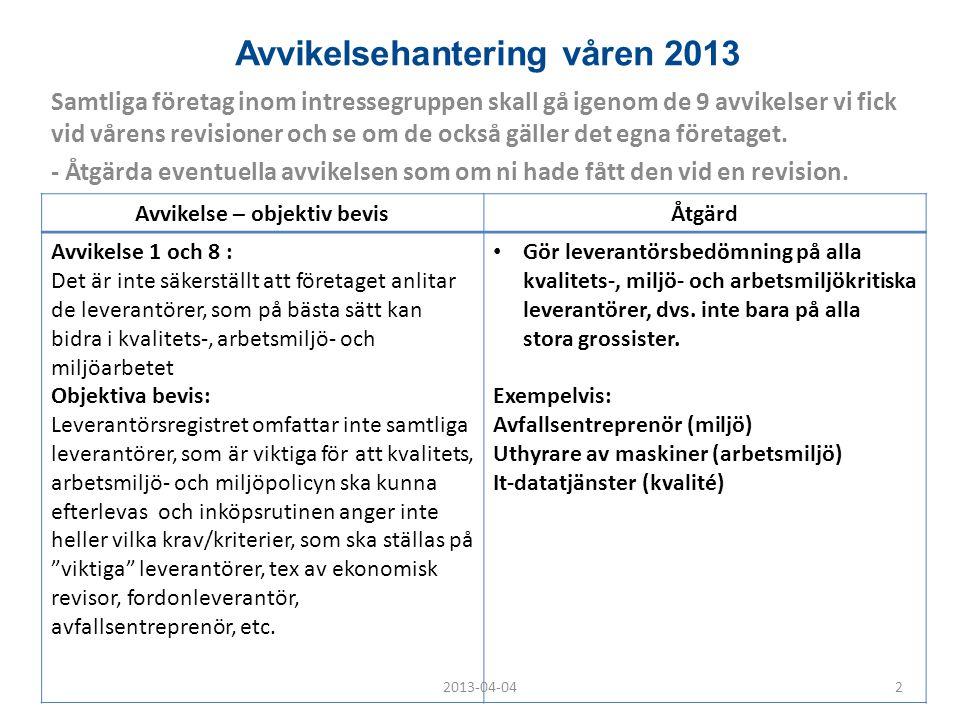 Avvikelsehantering våren 2013 Samtliga företag inom intressegruppen skall gå igenom de 9 avvikelser vi fick vid vårens revisioner och se om de också g
