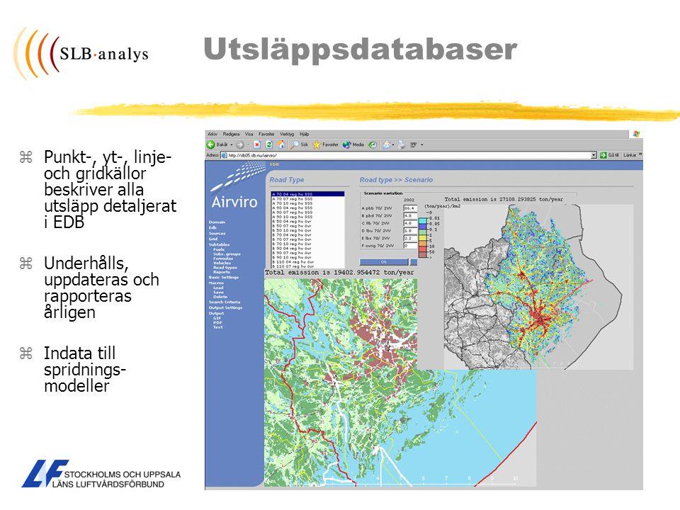 Utsläppsdatabaser zPunkt-, yt-, linje- och gridkällor beskriver alla utsläpp detaljerat i EDB zUnderhålls, uppdateras och rapporteras årligen zIndata
