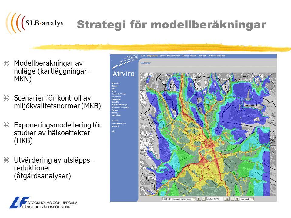 Strategi för modellberäkningar zModellberäkningar av nuläge (kartläggningar - MKN) zScenarier för kontroll av miljökvalitetsnormer (MKB) zExponeringsm