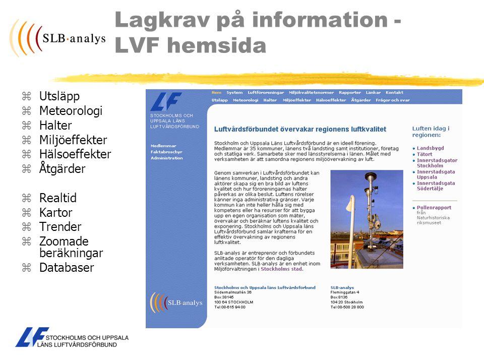 Lagkrav på information - LVF hemsida zUtsläpp zMeteorologi zHalter zMiljöeffekter zHälsoeffekter zÅtgärder zRealtid zKartor zTrender zZoomade beräknin
