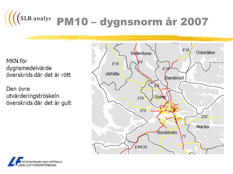 PM10 – dygnsnorm år 2007 MKN för dygnsmedelvärde överskrids där det är rött Den övre utvärderingströskeln överskrids där det är gult