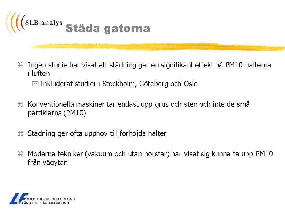 Städa gatorna zIngen studie har visat att städning ger en signifikant effekt på PM10-halterna i luften yInkluderat studier i Stockholm, Göteborg och O