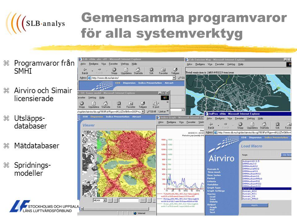 Gemensamma programvaror för alla systemverktyg zProgramvaror från SMHI zAirviro och Simair licensierade zUtsläpps- databaser zMätdatabaser zSpridnings