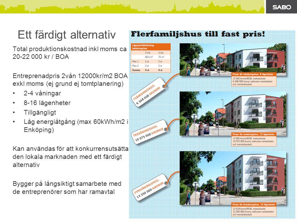 Ett färdigt alternativ Total produktionskostnad inkl moms ca 20-22 000 kr / BOA Entreprenadpris 2vån 12000kr/m2 BOA exkl moms (ej grund ej tomtplaneri