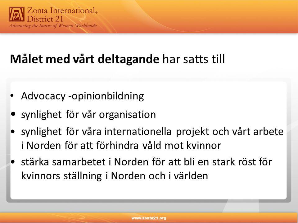 Målet med vårt deltagande har satts till • Advocacy -opinionbildning • synlighet för vår organisation •synlighet för våra internationella projekt och vårt arbete i Norden för att förhindra våld mot kvinnor •stärka samarbetet i Norden för att bli en stark röst för kvinnors ställning i Norden och i världen