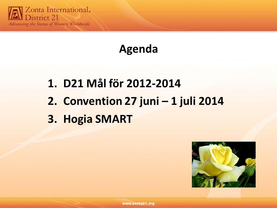 Agenda 1.D21 Mål för 2012-2014 2.Convention 27 juni – 1 juli 2014 3.Hogia SMART
