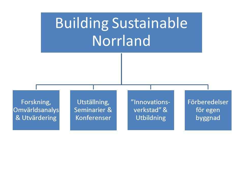 """Building Sustainable Norrland Forskning, Omvärldsanalys & Utvärdering Utställning, Seminarier & Konferenser """"Innovations- verkstad"""" & Utbildning Förbe"""