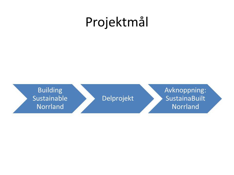 SustainaBuilt Norrland • Technical visits, service åt företag inom hållbart byggande • Internationell utställning • Innovationsverkstad och utbildning • Konferenser och seminarier