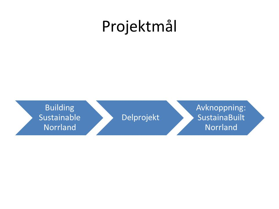 Projektmål Building Sustainable Norrland Delprojekt Avknoppning: SustainaBuilt Norrland