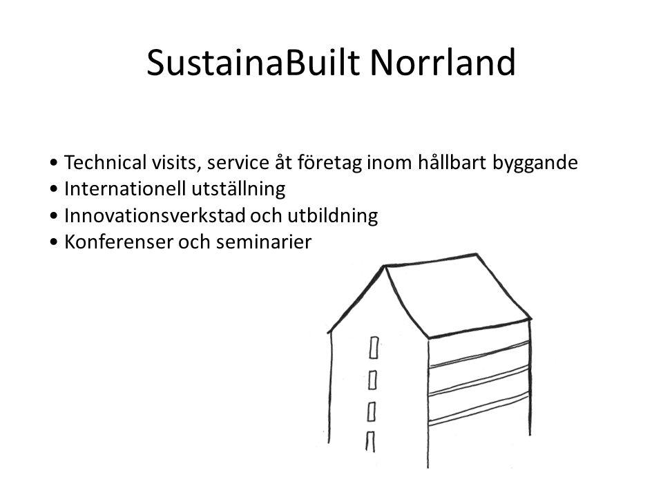 SustainaBuilt Norrland • Technical visits, service åt företag inom hållbart byggande • Internationell utställning • Innovationsverkstad och utbildning
